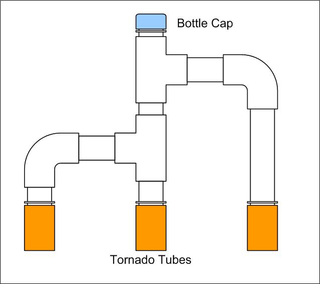 2 Liter Bottle Rocket Diagram: Air Command Water Rockets